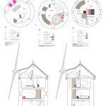 Vivienda: acondicionamiento de un molino de viento